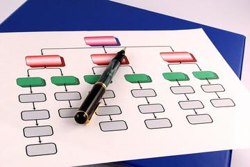 organization chart 2