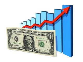 stats dollar