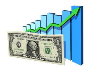 statistiques dollar