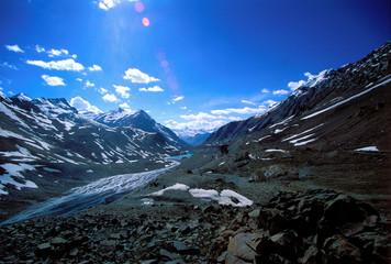 sommet de l'himalaya
