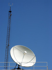 antenna and dish