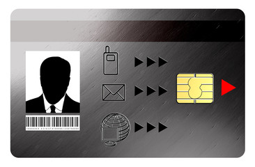 computer security id card