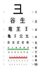 asian eye chart
