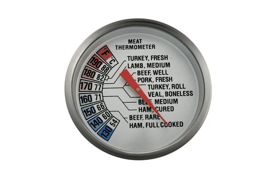 A meat thermometer you can use in most kitchens.