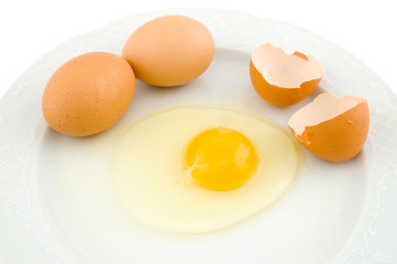 Eggs on the plate