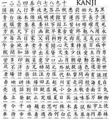 Hundreds of Japanese Kanji Characters with Translations