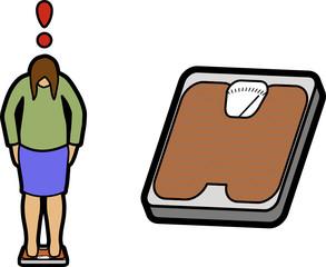 Woman Weighing Herself & Bathroom Scales