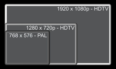 pal vs hdtv