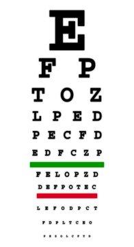 fuzzy snellen eye chart