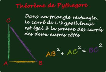 Theoreme de Pythagore sur Tableau Noir