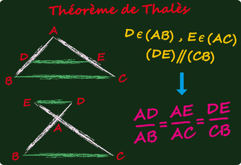 Theoreme de Thales sur Tableau Noir