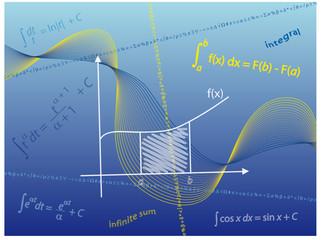 Maths Abstract Integration