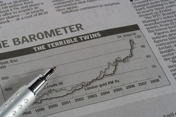 Graphs & charts depicting financial trends