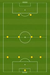 schema di calcio 4-4-2