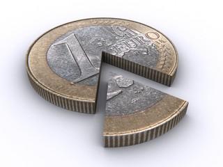 Euro Viertel