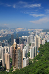 View over Hong Kong as of August 2008