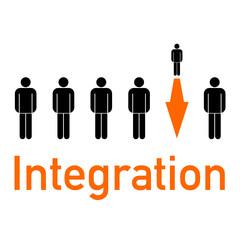 sinnbild integration