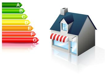Étiquette énergie et petit commerce (reflet)