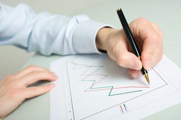 croissance perspective graphique courbe travail vente entreprise