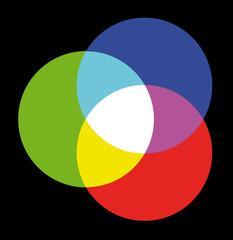 cercles de couleurs primaires