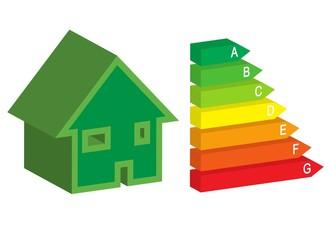 maison et code couleur energie en 3D