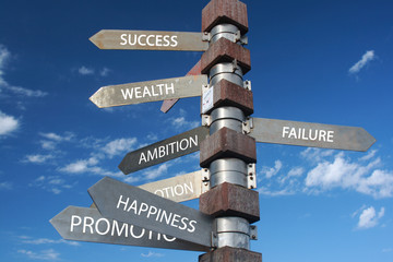 Signpost to success, failure and Happiness