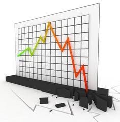 3d Crisis Chart