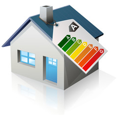 Energie Effizenz (Klass A)