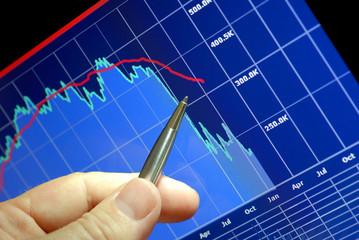 Markets Go Down