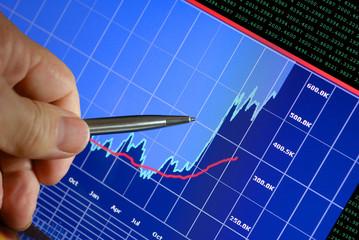 Markets Go Up