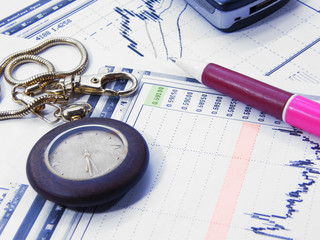 Finances analyze