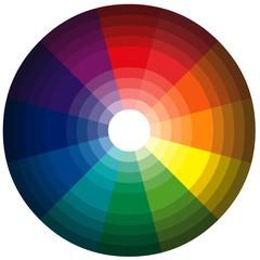 Color Swatch Wheel