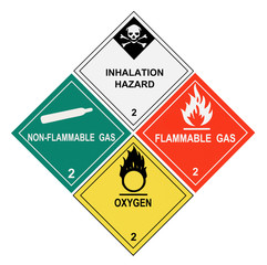 Gases Warning Labels