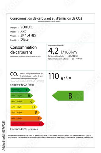 Tiquette mod le tiquette nergie voiture fichier vectoriel lib - Etiquette energie maison ...
