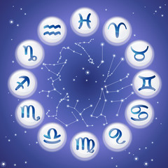 Constellations du zodiaque