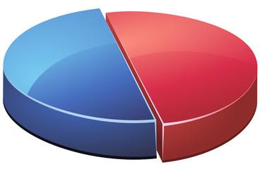 Statistiques en camembert 50/50 (détouré)