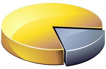 Statistiques en camembert or et argent (détouré)