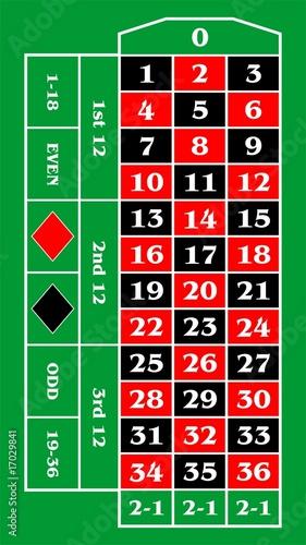 roulette querreihe game