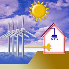 schema bild offshore windpark solarthermie schaubild