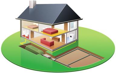 Habitation et sa fosse septique (détouré)