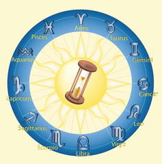 hourglass hours and zodiac signs