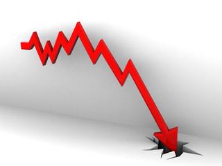 market fall diagram