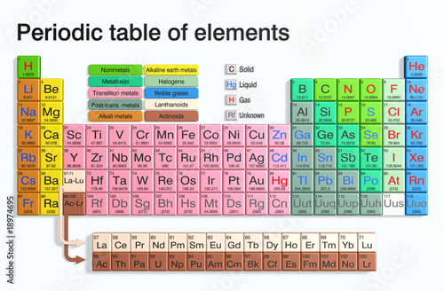 Periodic table of elements stock photo and royalty free images on periodic table of elements stock photo and royalty free images on fotolia pic 18974695 urtaz Choice Image