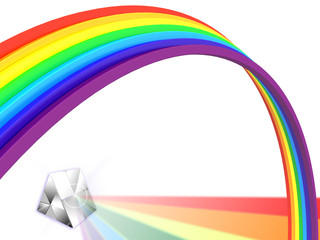 rainbow with a prism