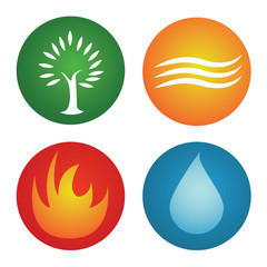 Earth Wind Fire Air Elements