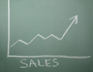 Sales are Up on Chalkboard