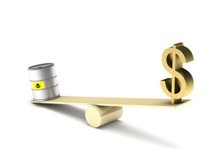 Imbalance of dollar and oil