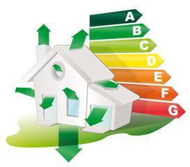 perdition minimale de chaleur des habitations