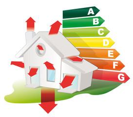 perdition maximal de chaleur des habitations