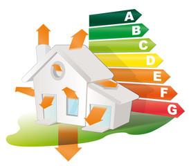 perdition moyenne de chaleur des habitations